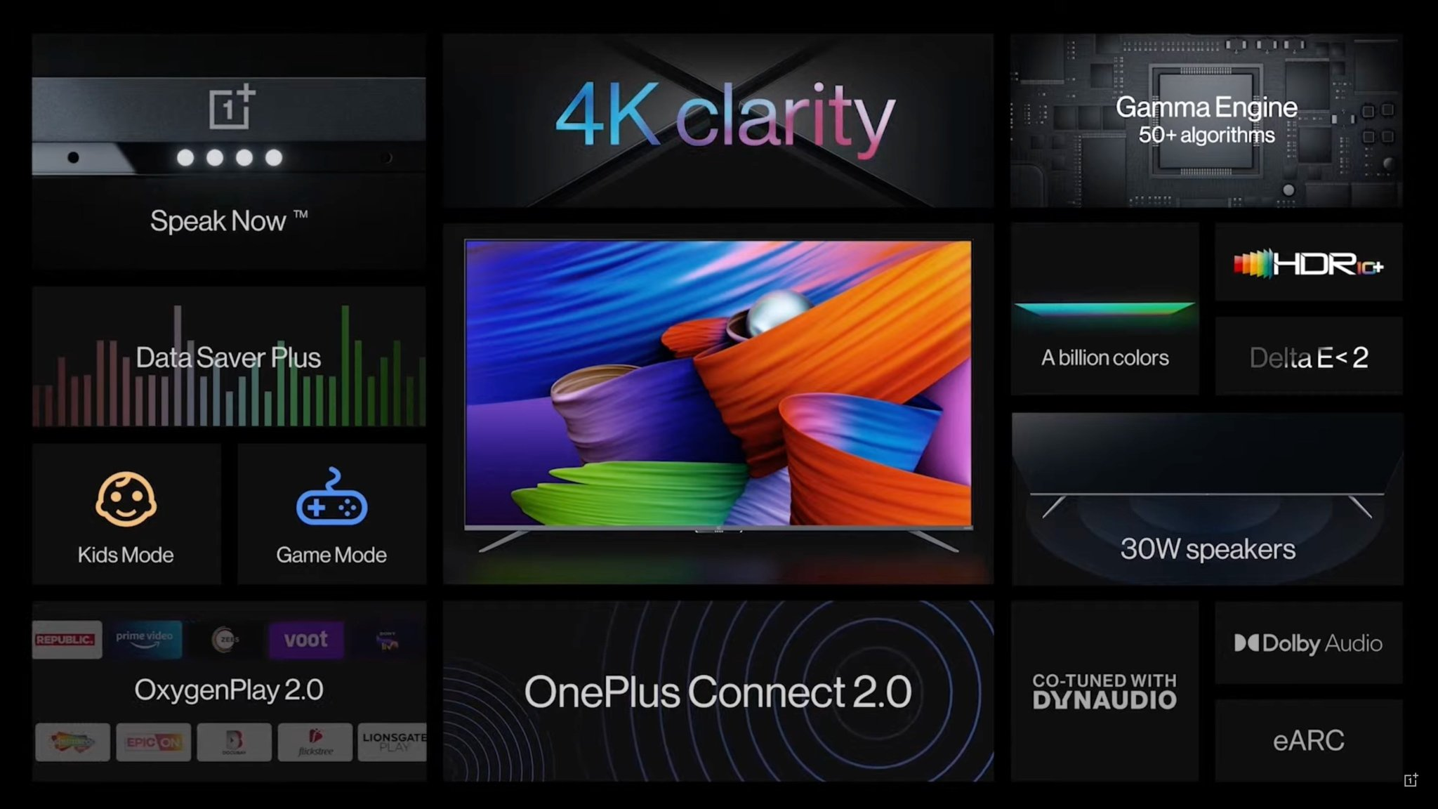 OnePlus TV U1S Series Specification And Features